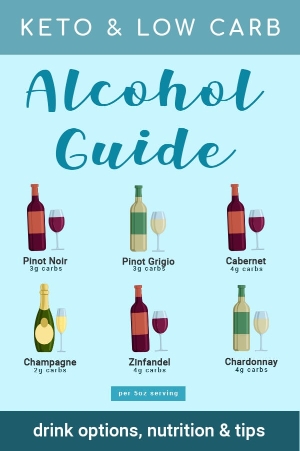 keto-alcohol-guide-wine.jpg