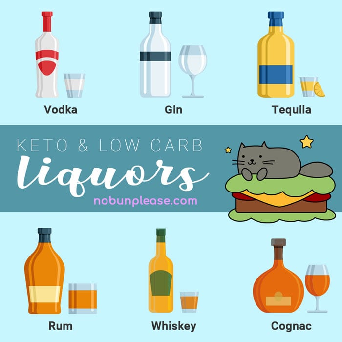Low Carb & Keto Liquor Options
