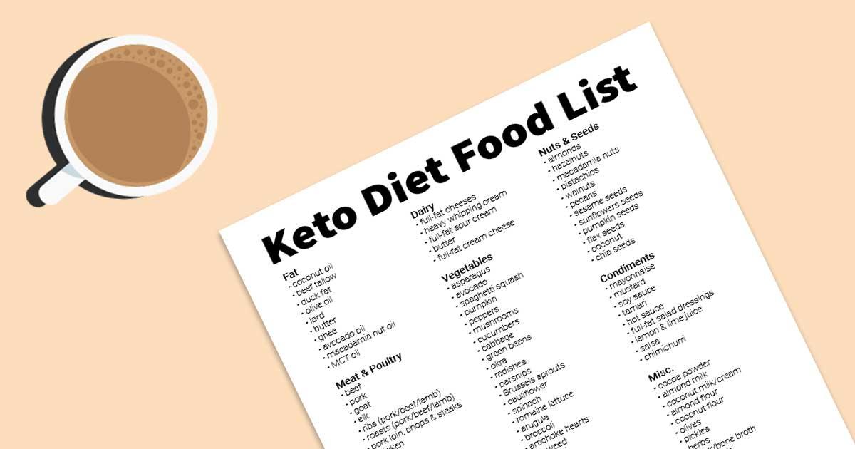 Complete Keto Diet Food List Free Printable Pdf