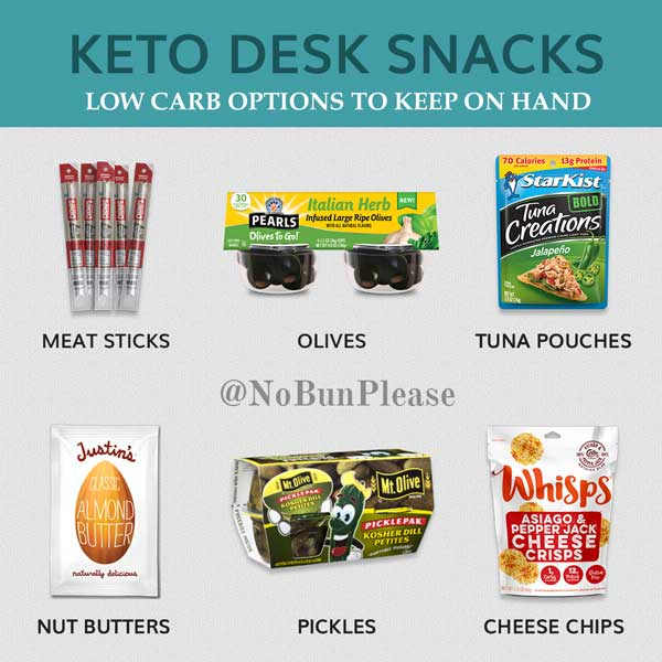 Keto Desk Snacks