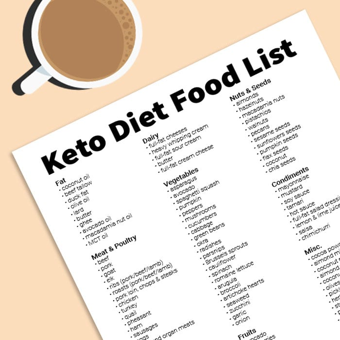 photo about Free Printable Keto Food List called Detailed Keto Food plan Foodstuff Listing + Absolutely free Printable PDF