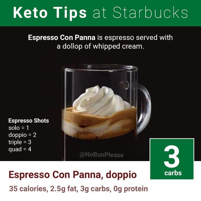 Starbucks Espresso Con Panna